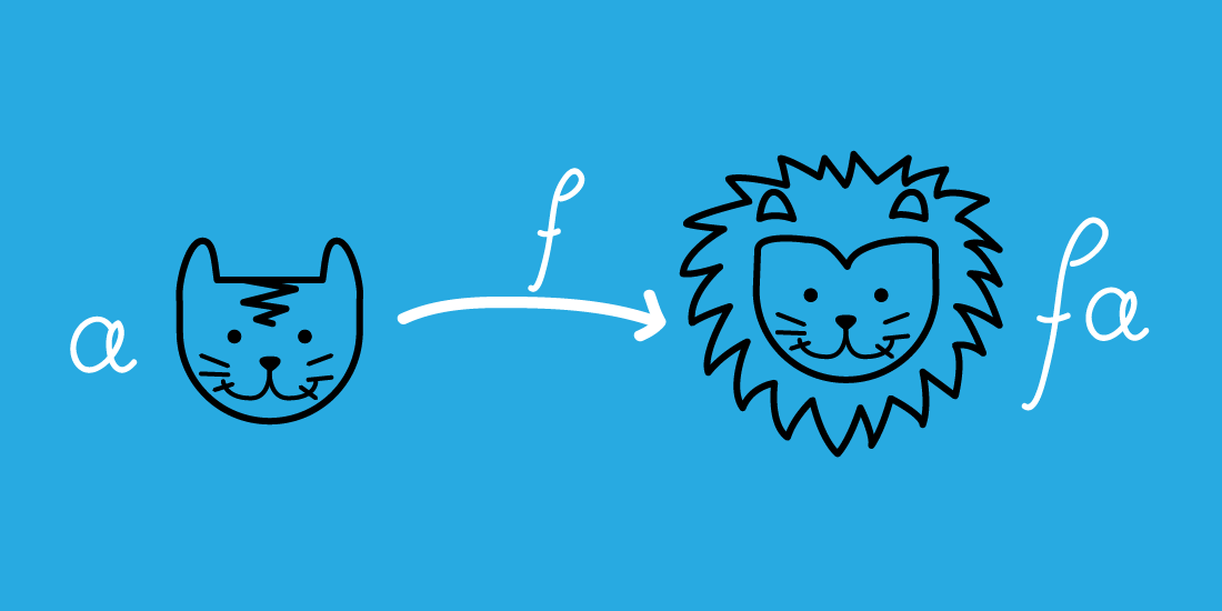 cat to lion function drawing